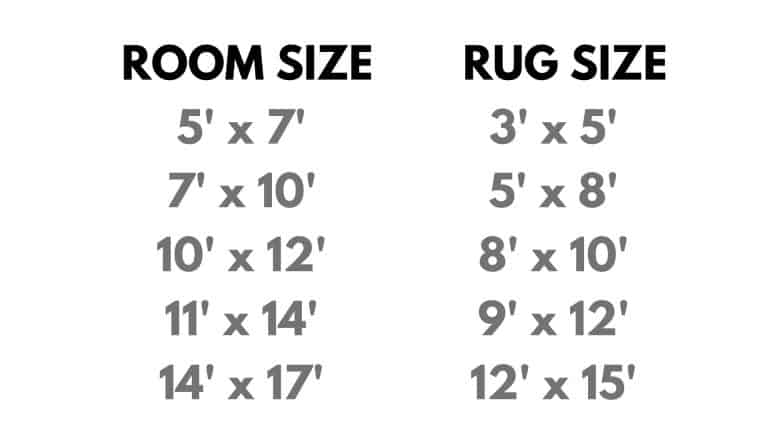 right size area rug for a living room